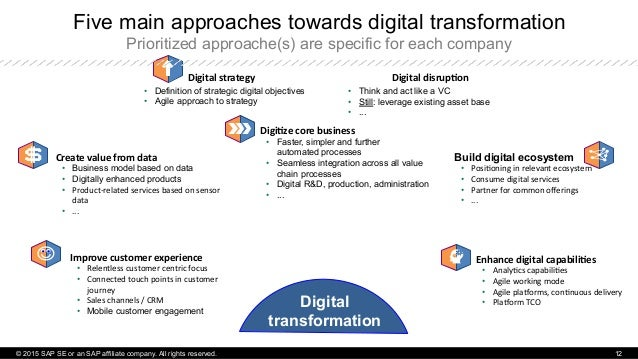 • Definition of strategic digital objectives • Agile approach to strategy Digital  strategy   • Think and act like ...
