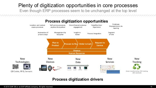Plenty of digitization opportunities in core processes Even though ERP processes seem to be unchanged at the top level Aut...