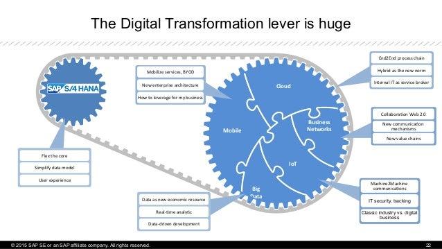 The Digital Transformation lever is huge Mobile   Cloud      Big   Data   IoT   Business   Networks     ...