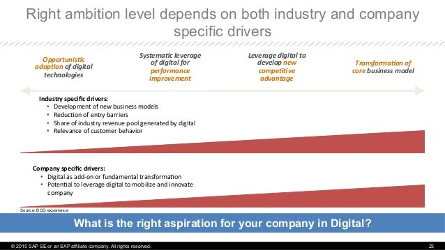 Right ambition level depends on both industry and company specific drivers Opportunis*c   adop*on  of  digital   t...