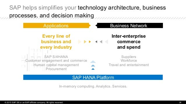 SAP helps simplifies your technology architecture, business processes, and decision making © 2015 SAP SE or an SAP affilia...