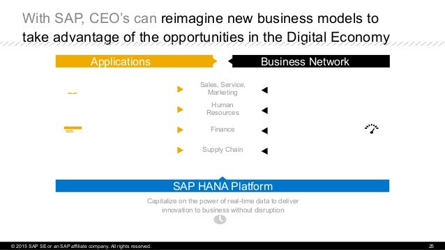 With SAP, CEO's can reimagine new business models to take advantage of the opportunities in the Digital Economy © 2015 SAP...