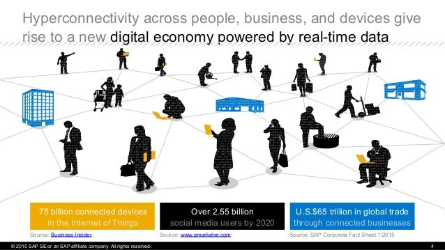 Hyperconnectivity across people, business, and devices give rise to a new digital economy powered by real-time data © 2015...