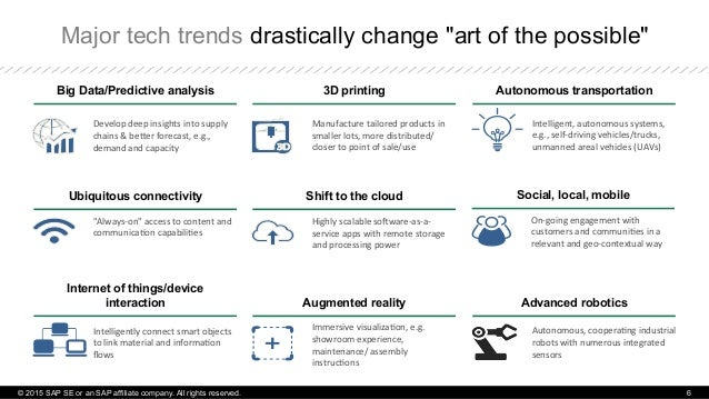 """Major tech trends drastically change """"art of the possible"""" Augmented reality Immersive  visualiza<on,  e.g.   showro..."""