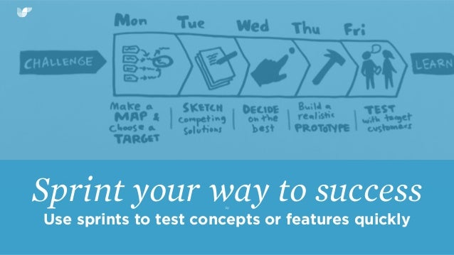 ≈ Sprint your way to success Use sprints to test concepts or features quickly