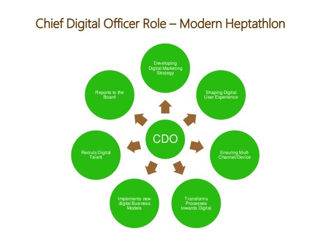 the role of chief information officers in corporations The corporate designation rank hierarchy structure is a legal entity where a a chief financial officer is a corporate officer designated at a high level in.