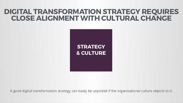 Digital Transformation Framework By Ionology Slide 3