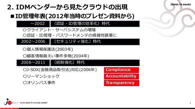 2 ■ID管理年表(2012年当時のプレゼン資料から) Compliance ~2002 〔認証・ID管理の効率化〕時代 2002~2006 〔セキュリティ強化〕時代 〇個人情報保護法(2003年) 〇顧客情報漏えい事件多発(2004年) 〇ク...
