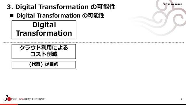 7 ■ Digital Transformation の可能性 Digital Transformation 3. Digital Transformation の可能性 クラウド利用による コスト削減 (代替) が目的
