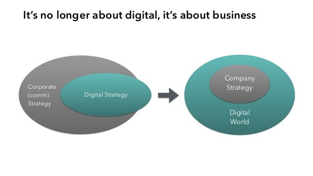 From ... ... to The Business Digital (at the sideline) The Business Digital (at the sideline)