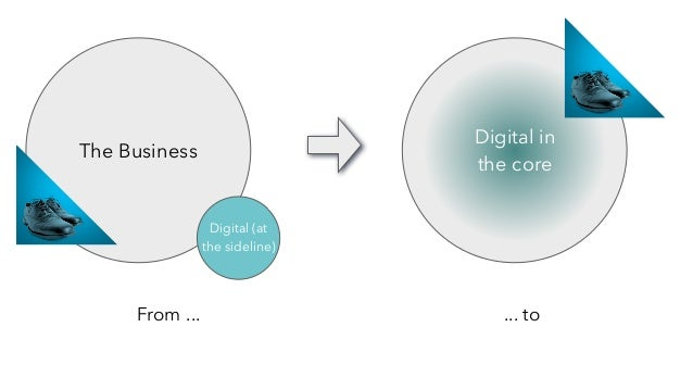 ... to The Business Digital (at the sideline) Digital in the core The Business Digital (at the sideline) Digital in the co...