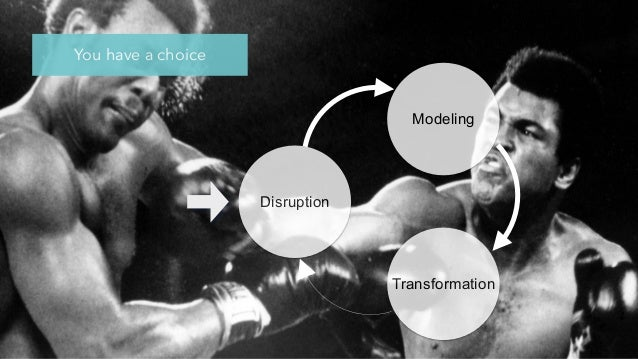 @jcaudron Disruption Modeling Transformation You have a choice Fear Insight Direction