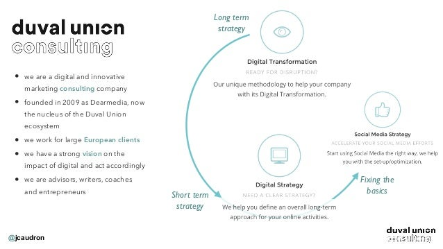 @jcaudron • we are a digital and innovative marketing consulting company • founded in 2009 as Dearmedia, now the nucleus o...