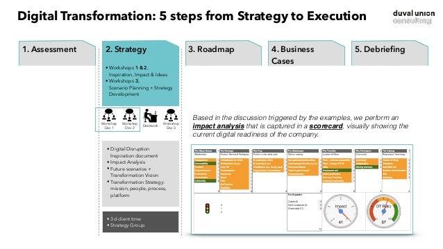 1. Start • Project organization • Deskwork & Research • Intake interviews 2. Strategy • Workshops 1 & 2, Inspiration, Imp...