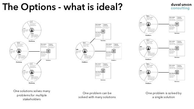 • Roadmap of problems and solutions • Digital Agenda with high- level architecture consisting of prioritized building bloc...