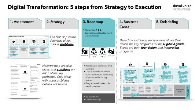 DIGITAL AGENDAUPGRADINGFOUNDATION xxxxx / ECONOMY USER CONVENIENCE xxxxx xxxxx CRM & data driven business Transformation O...