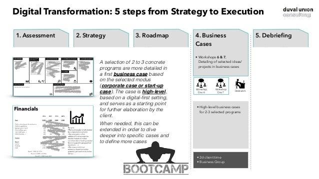 3. Roadmap • Workshops 4 & 5,  Business Idea Development + Digital Agenda 1. Start • Project organization • Deskwork & Re...