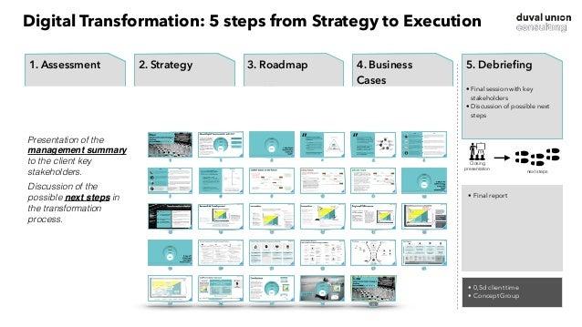 • Intake report, not for broad distribution StepsDeliverables • 1d client time • SPOC + key people Specs • Digital Disrupt...