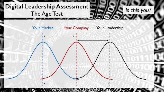 Your Market Your Company Your Leadership Digital Leadership Assessment The Age Test Guess who's this