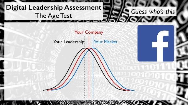 Digital Leadership Assessment The 7x7 Test Who's an (active) user? CEO Sales Mkt CIO COO HR CFO … Facebook V X Twitter X X...