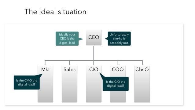 DIGITAL OFFICE You need Digital Leadership, on all levels CIO COO CbsOSalesMkt CDO Virtual Digital Leadership Team Board o...