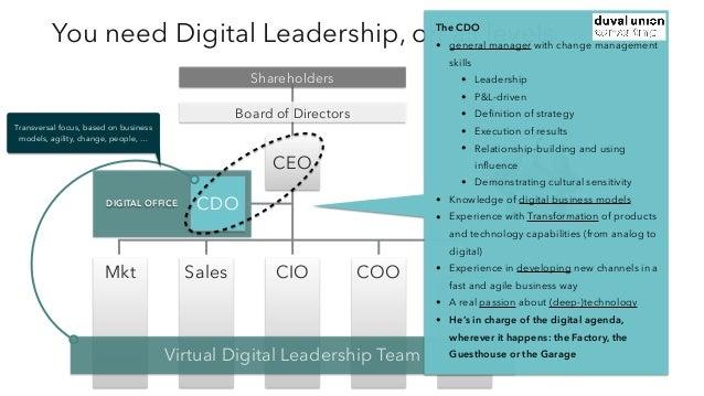 Sales Marketing&Communication Service&Support HR (Digital)Technology PR&ExternalCommun. R&D&Enterprise2.0 Digital Business...
