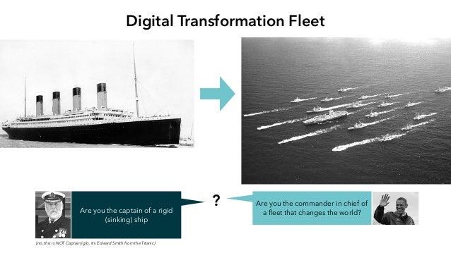 FOR Launchpad Radar Transformation Board 88 Transformation governance