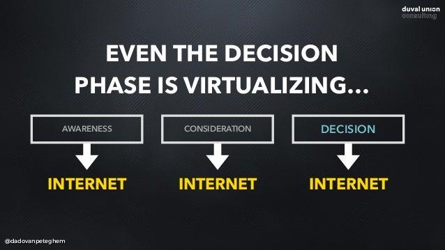 @dadovanpeteghem EVEN THE DECISION PHASE IS VIRTUALIZING… AWARENESS CONSIDERATION DECISION INTERNET INTERNET INTERNET