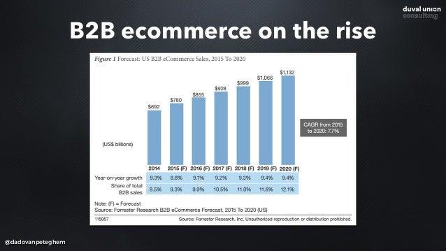 @dadovanpeteghem B2B ecommerce on the rise