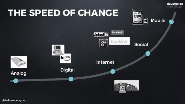 @dadovanpeteghem Mobile THE SPEED OF CHANGE Social Digital Analog Internet