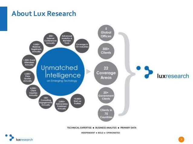 Digital Transformation—Spotlight on the Hospital: Jonathan Melnick, Lux Research (Digital Health Summit @ CES 2017) Slide 2