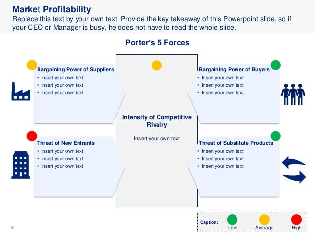 1010 Market Profitability Replace this text by your own text. Provide the key takeaway of this Powerpoint slide, so if you...