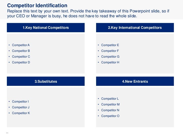 1111 Competitor Identification Replace this text by your own text. Provide the key takeaway of this Powerpoint slide, so i...