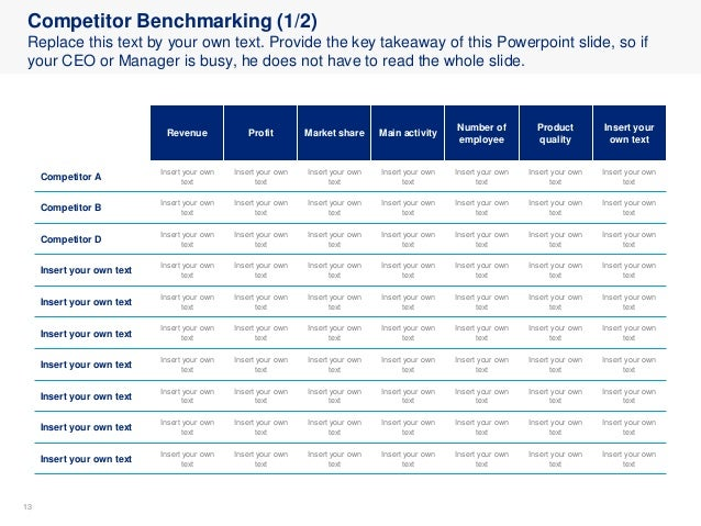 1313 Competitor Benchmarking (1/2) Replace this text by your own text. Provide the key takeaway of this Powerpoint slide, ...