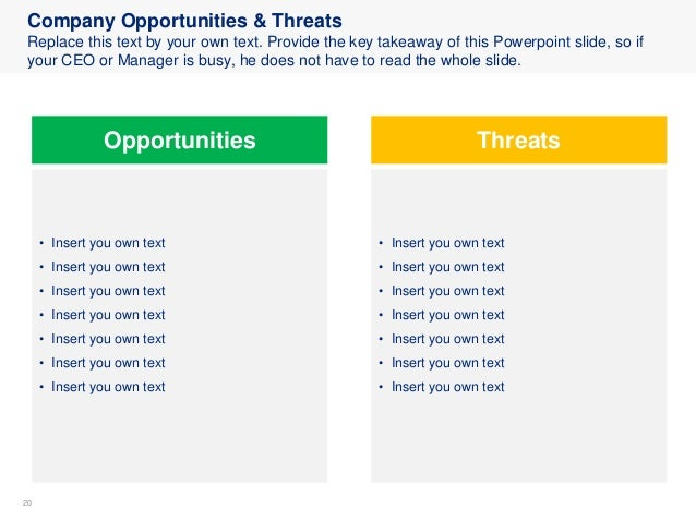 2020 Company Opportunities & Threats Replace this text by your own text. Provide the key takeaway of this Powerpoint slide...