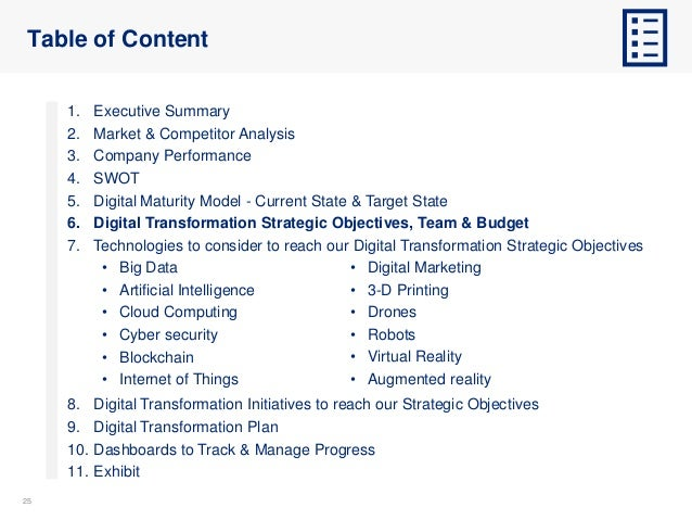 2525 Table of Content 1. Executive Summary 2. Market & Competitor Analysis 3. Company Performance 4. SWOT 5. Digital Matur...