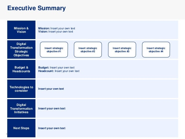 44 Executive Summary Mission & Vision Digital Transformation Strategic Objectives Budget & Headcounts Mission: Insert your...