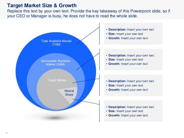 99 Target Market Size & Growth Replace this text by your own text. Provide the key takeaway of this Powerpoint slide, so i...