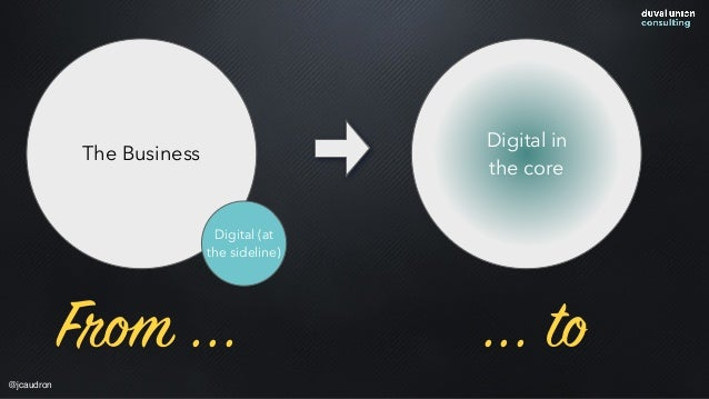 From ... ... to The Business Digital (at the sideline) Digital in the core @jcaudron