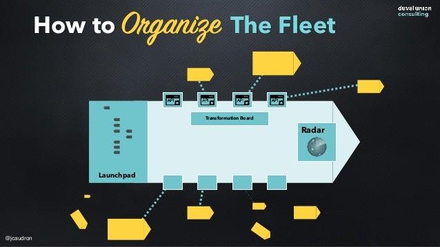 Launchpad Radar Transformation Board How to Organize The Fleet @jcaudron