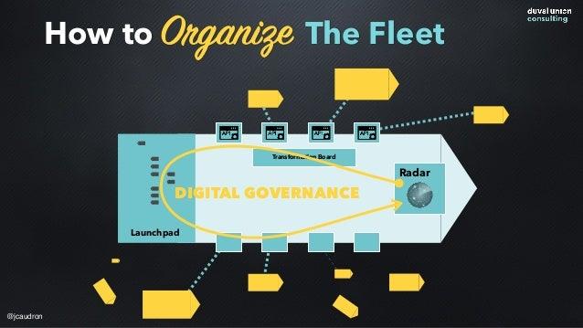 Launchpad Radar Transformation Board How to Organize The Fleet @jcaudron DIGITAL GOVERNANCE