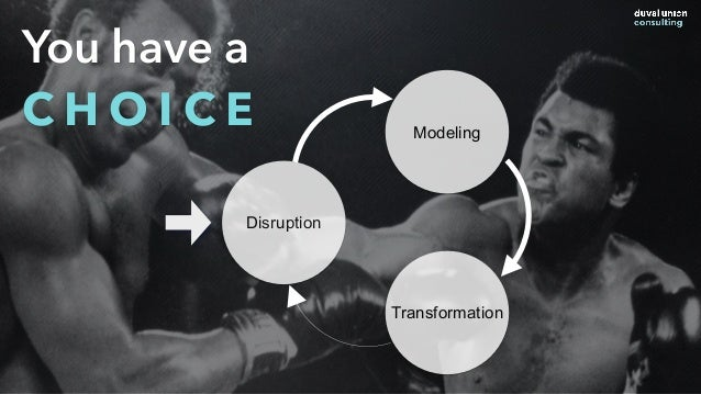 You have a C H O I C E Disruption Modeling Transformation