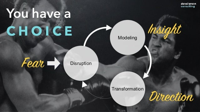 You have a C H O I C E Disruption Modeling Transformation Fear Insight Direction