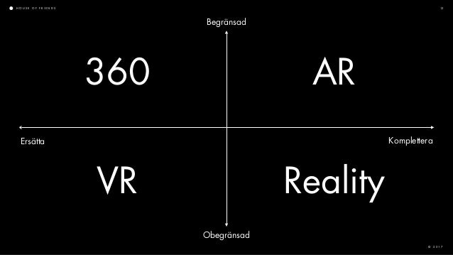 Optics 3D capabilities Storytelling Interaction Today's  VR/AR solutions Future  VR/AR solutions