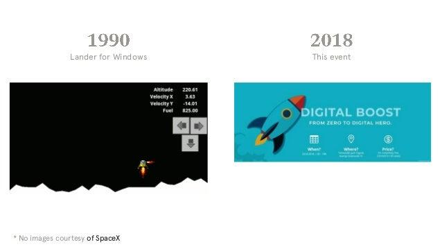 Ahrefrs, internet marketing strategies. https://ahrefs.com/blog/internet-marketing-strategies/ Blogging Linkbait creation ...