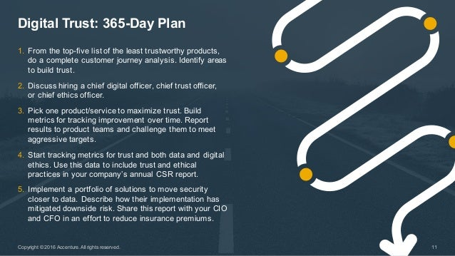Digital Trust: 365-Day Plan 11Copyright © 2016 Accenture. All rights reserved. 1. From the top-five list of...