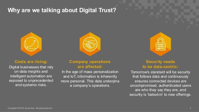 Why are we talking about Digital Trust?  Copyright © 2016 Accenture. All rights reserved. 4 Company operatio...