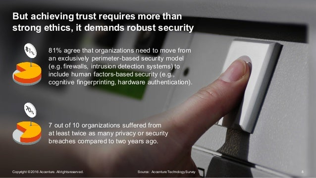 But achieving trust requires more than  strong ethics, it demands robust security Copyright © 2016 Accenture...