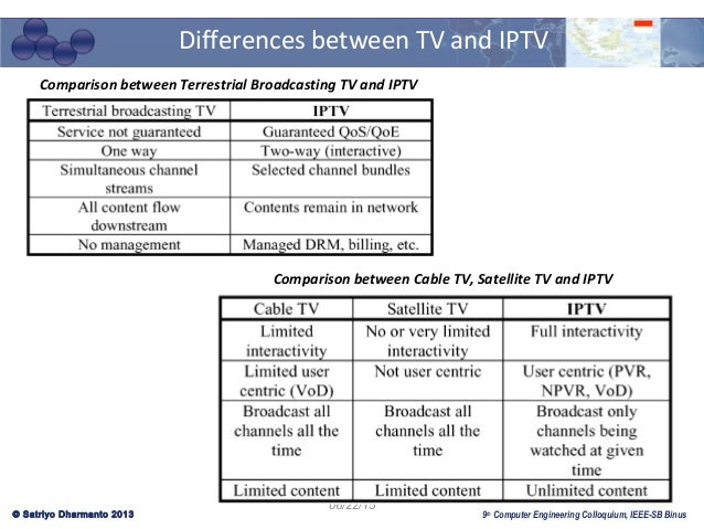 The advantages of digital television as compared to the analogue television