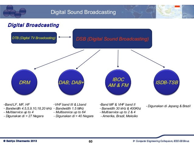 Digital tv highlight and implementasinya in indonesia digital tv standard technology 60 ccuart Image collections